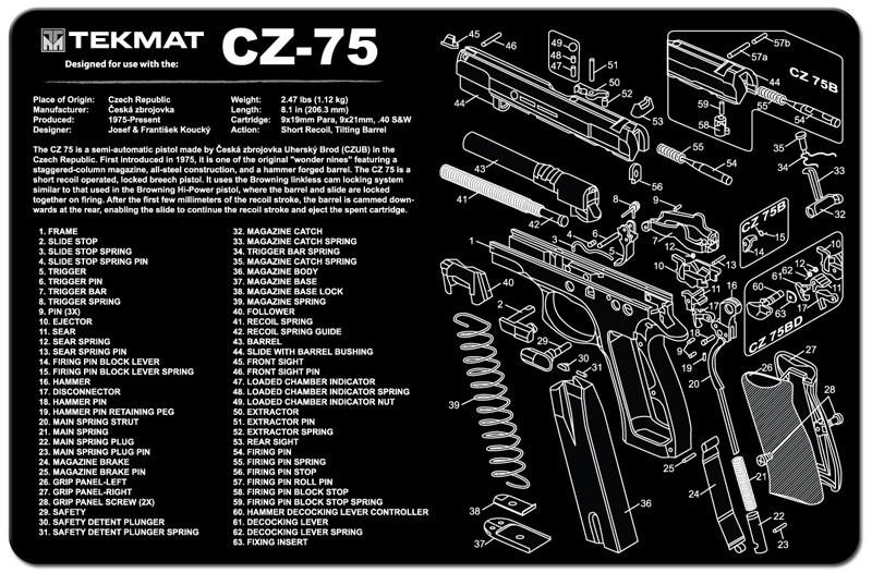 Tekmat Handgun Gunmats